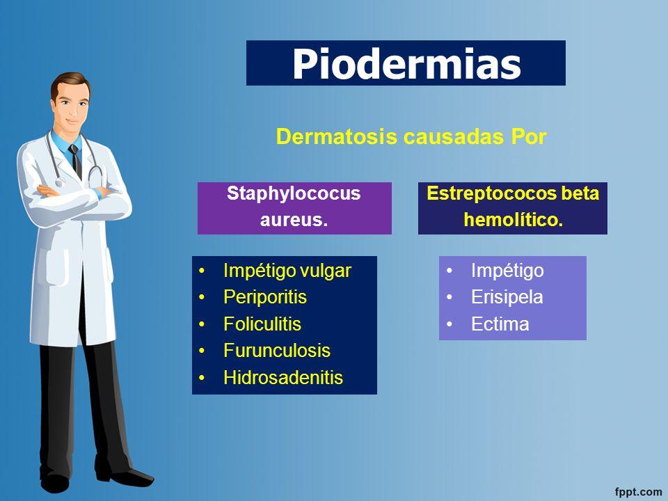 EnfermedadGermenTopografíaLesiones elementalesCapas de la piel afectadas IMPETIGOS.