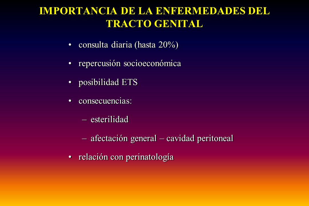 IMPORTANCIA DE LA ENFERMEDADES DEL TRACTO GENITAL consulta diaria (hasta 20%) repercusión socioeconómica posibilidad ETS consecuencias: –esterilidad –