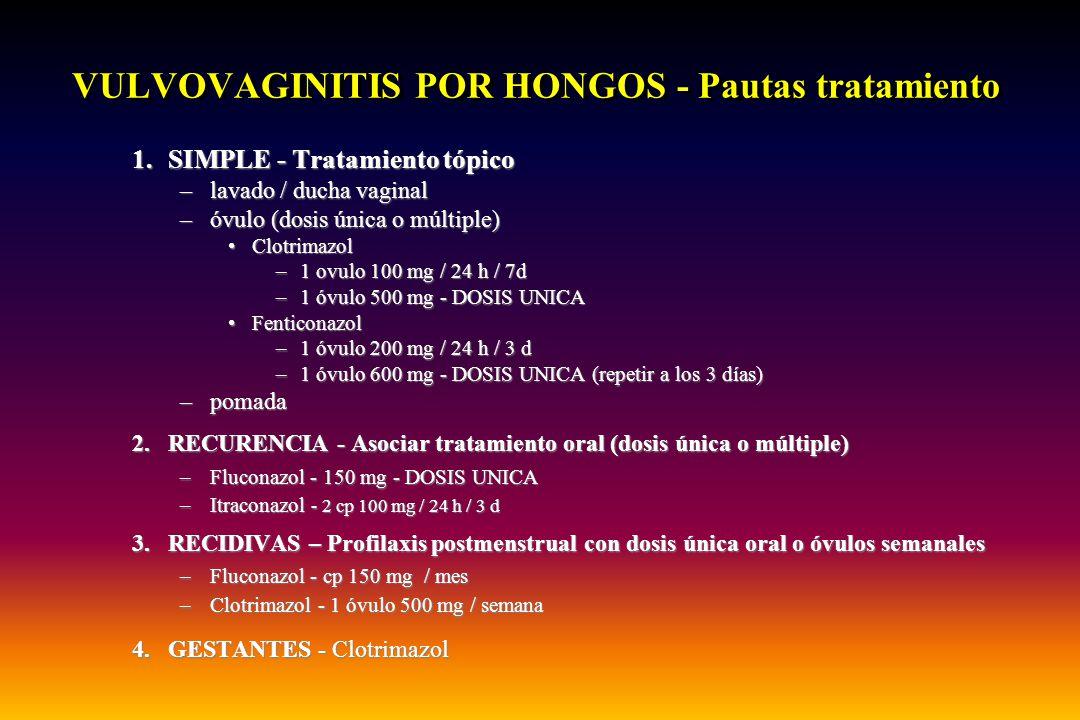 VULVOVAGINITIS POR HONGOS - Pautas tratamiento 1.SIMPLE - Tratamiento tópico –lavado / ducha vaginal –óvulo (dosis única o múltiple) ClotrimazolClotri