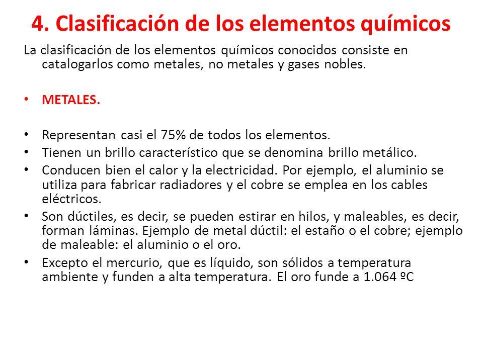 4.Clasificación de los elementos químicos NO METALES.