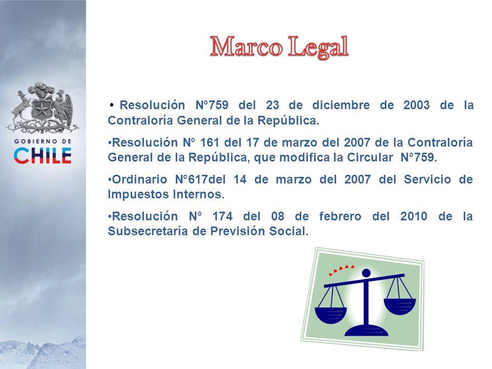 Resolución N°759 del 23 de diciembre de 2003 de la Contraloría General de la República.