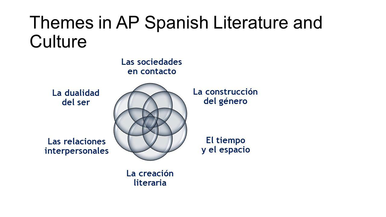 Rodriguez Arroyo Josue Ap Espanol Literatura Y Cultura