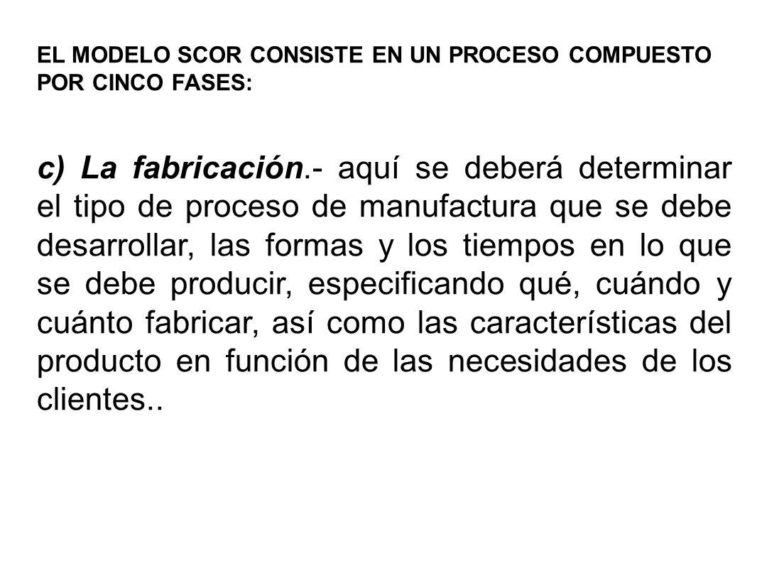 EL MODELO SCOR CONSISTE EN UN PROCESO COMPUESTO POR CINCO FASES: c) La fabricación.- aquí se deberá determinar el tipo de proceso de manufactura que s