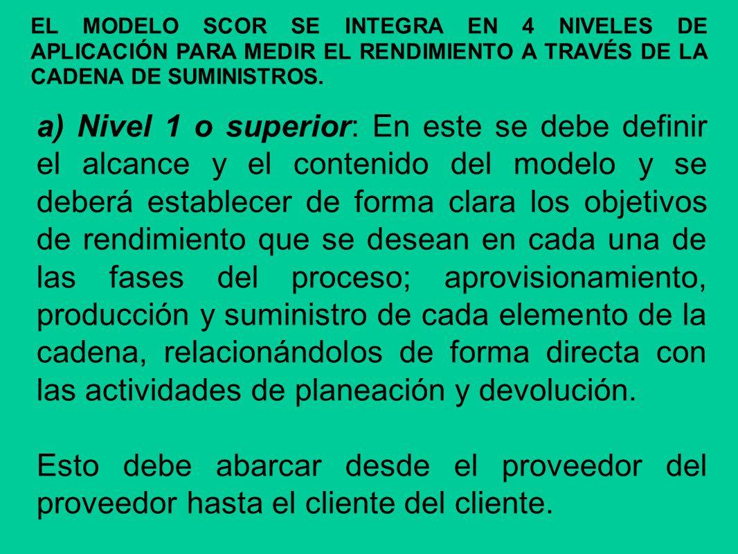a) Nivel 1 o superior: En este se debe definir el alcance y el contenido del modelo y se deberá establecer de forma clara los objetivos de rendimiento
