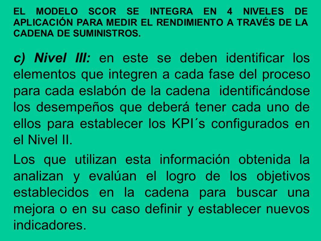 c) Nivel III: en este se deben identificar los elementos que integren a cada fase del proceso para cada eslabón de la cadena identificándose los desem