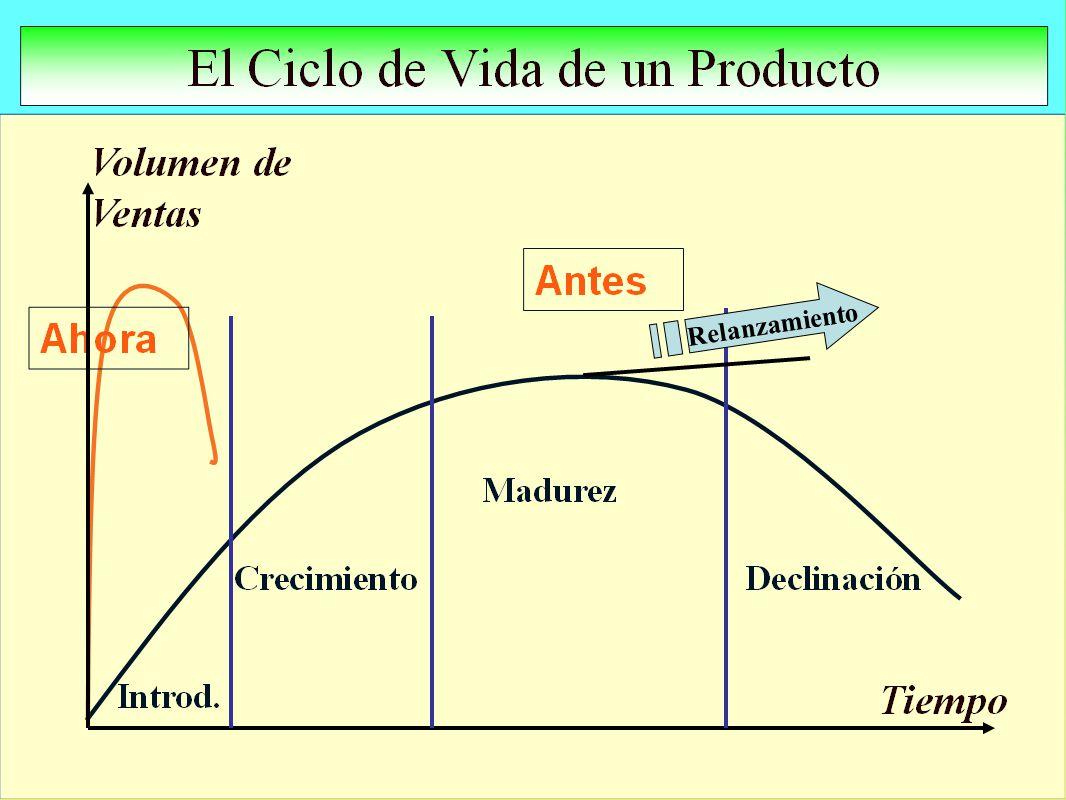 Por las barreras que se presentan entre las personas, los procesos y demás áreas en la Empresa.