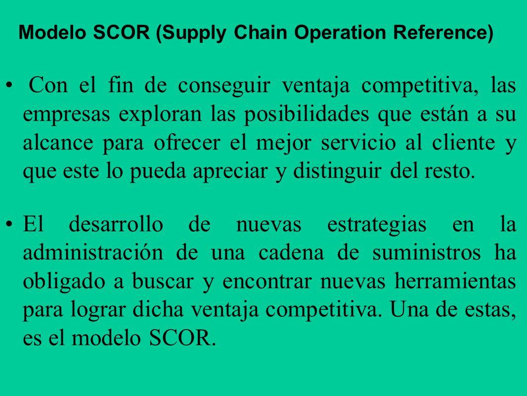 Modelo SCOR (Supply Chain Operation Reference) Con el fin de conseguir ventaja competitiva, las empresas exploran las posibilidades que están a su alc