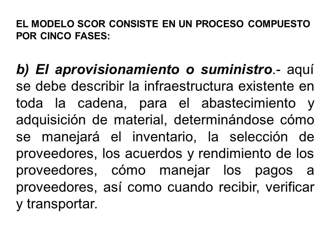 b) El aprovisionamiento o suministro.- aquí se debe describir la infraestructura existente en toda la cadena, para el abastecimiento y adquisición de