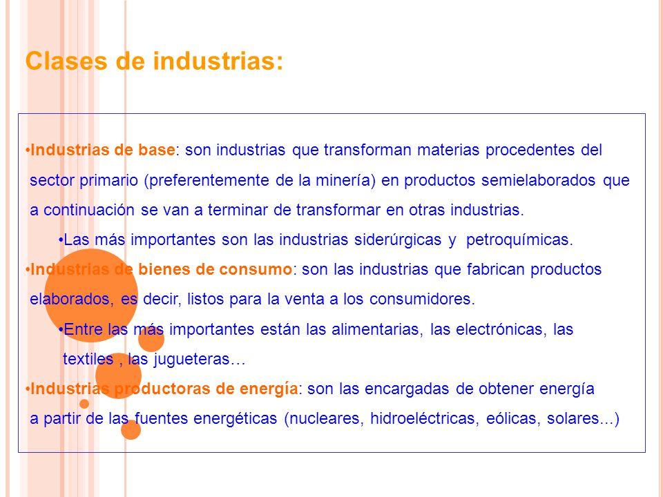 Clases de industrias: Industrias de base: son industrias que transforman materias procedentes del sector primario (preferentemente de la minería) en productos semielaborados que a continuación se van a terminar de transformar en otras industrias.