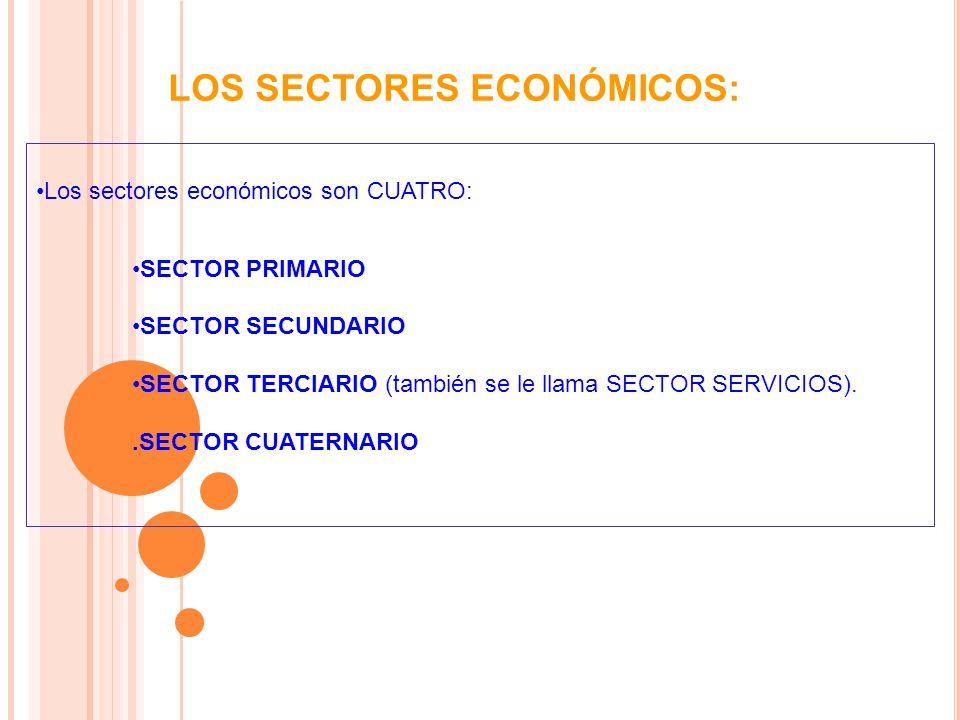 LOS SECTORES ECONÓMICOS: Los sectores económicos son CUATRO: SECTOR PRIMARIO SECTOR SECUNDARIO SECTOR TERCIARIO (también se le llama SECTOR SERVICIOS)..SECTOR CUATERNARIO