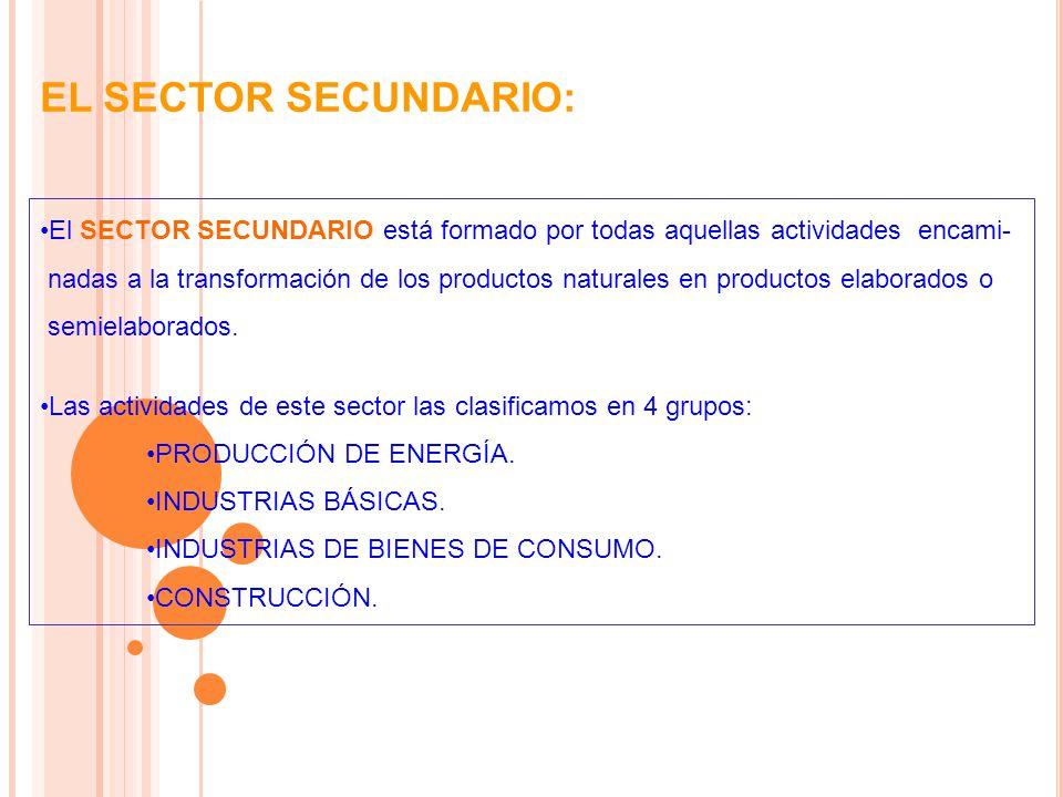 EL SECTOR SECUNDARIO: El SECTOR SECUNDARIO está formado por todas aquellas actividades encami- nadas a la transformación de los productos naturales en productos elaborados o semielaborados.