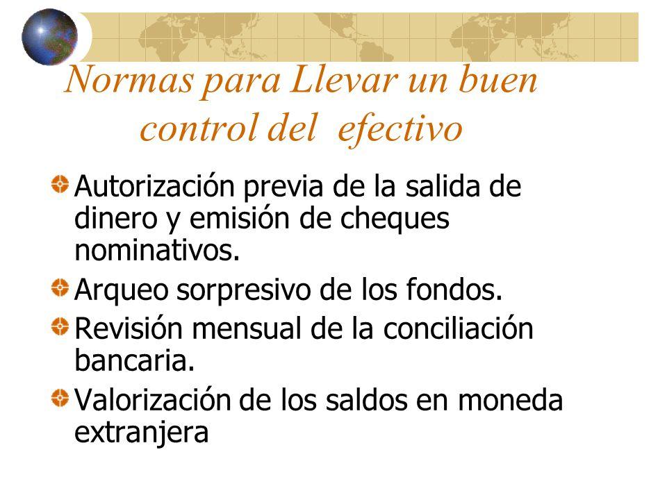 Procedimientos contables de la Caja Chica FechaCUENTA Y EXPLICACIONREFDEBEHABER Nov.