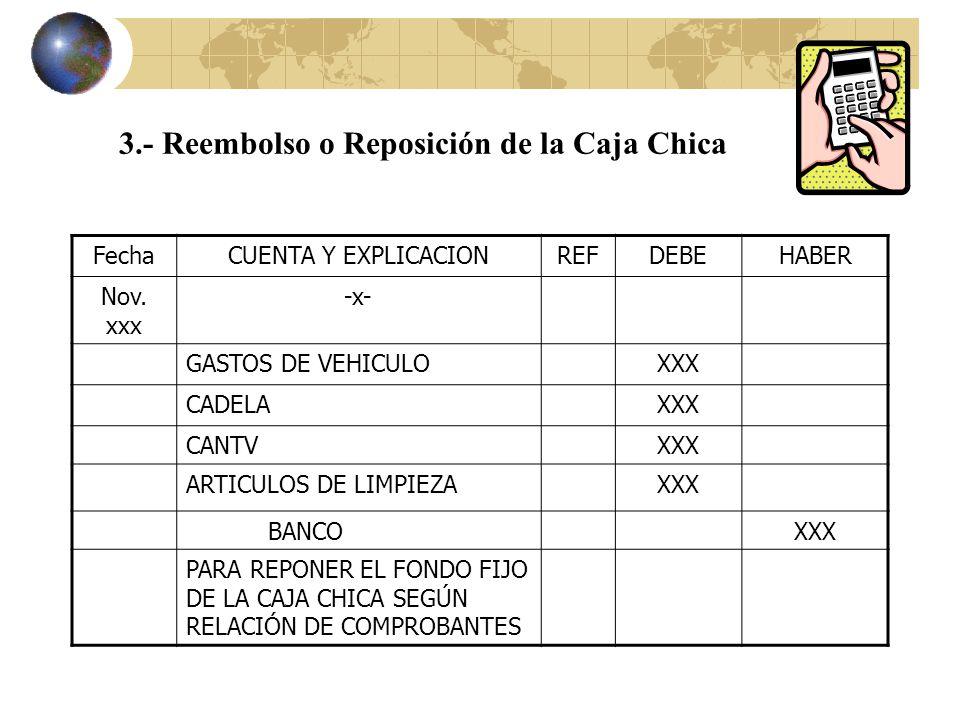Arqueo de Caja Chica Consiste en una inspección de todos los fondos en poder de los custodios seleccionados en una fecha determinada .