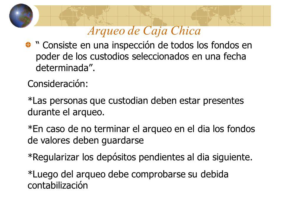 ARQUEO DE CAJA CHICA EMPRESA XXX AL XX-XX-XXX Saldo de Caja ChicaXXX Dinero en Efectivo: ______x 5.000 =XXX ______x 2.000 =XXX ______x 1.000 =XXX ______x 500 =XXX Monedas =XXX Total Dinero en EfectivoXXX Facturas y Recibos LuzXXX AguaXXX TeléfonoXXX Articulos de OficinaXXX Gastos de LimpiezaXXX Vales a EmpleadosXXX Gastos VariosXXX Total Facturas y RecibosXXX TotalXXX Saldo de Caja ChicaXXX Más Efectivo:XXX XXX Facturas y RecibosXXXXXX TOTAL CAJA CHICAXXXX ________________________________ ________________________________ V.B.