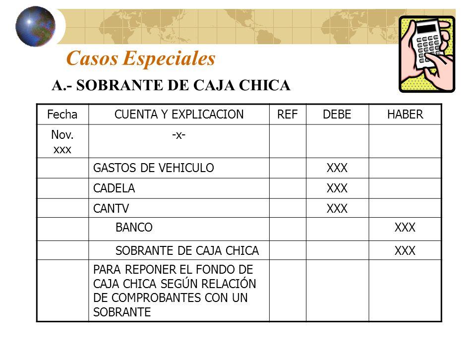 FechaCUENTA Y EXPLICACIONREFDEBEHABER Nov.