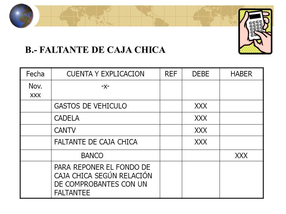 EJERCICIO La empresa Ruvanz C.A., crea el 03-07-2003 una caja chica por Bs.