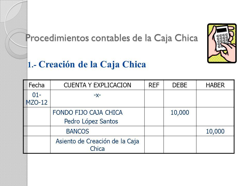 Procedimientos contables de la Caja Chica FechaCUENTA Y EXPLICACIONREFDEBEHABER 01- MZO-12 -x- FONDO FIJO CAJA CHICA Pedro López Santos 10,000 BANCOS10,000 Asiento de Creación de la Caja Chica 1.- Creación de la Caja Chica