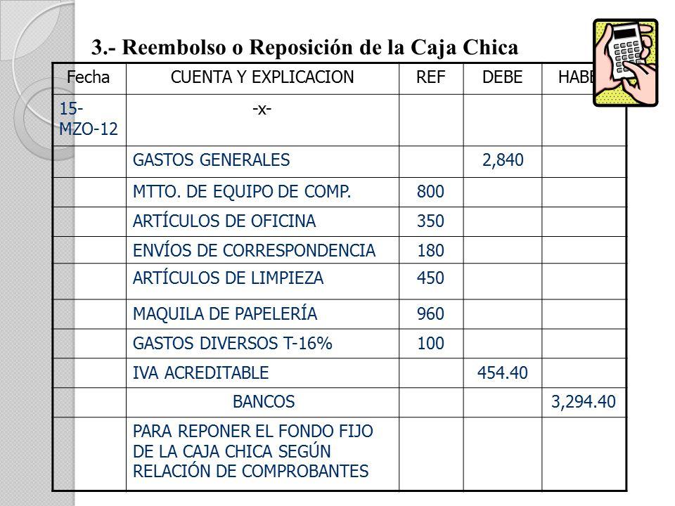FechaCUENTA Y EXPLICACIONREFDEBEHABER 15- MZO-12 -x- GASTOS GENERALES2,840 MTTO.