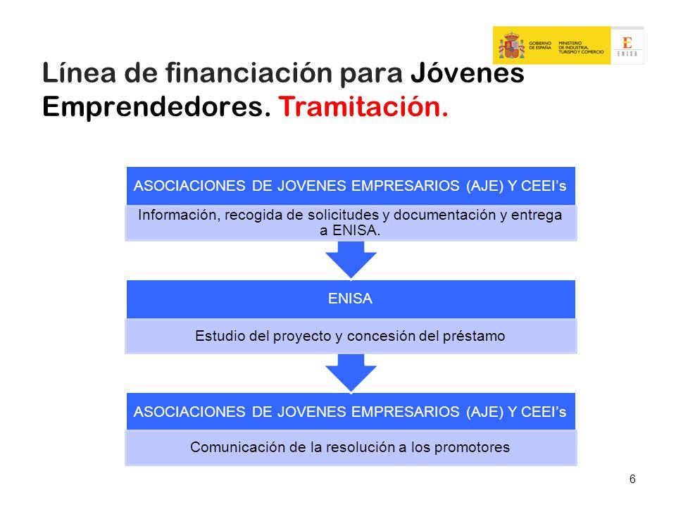 JOVENES EMPRENDEDORES 1. Línea de financiación para Jóvenes ...