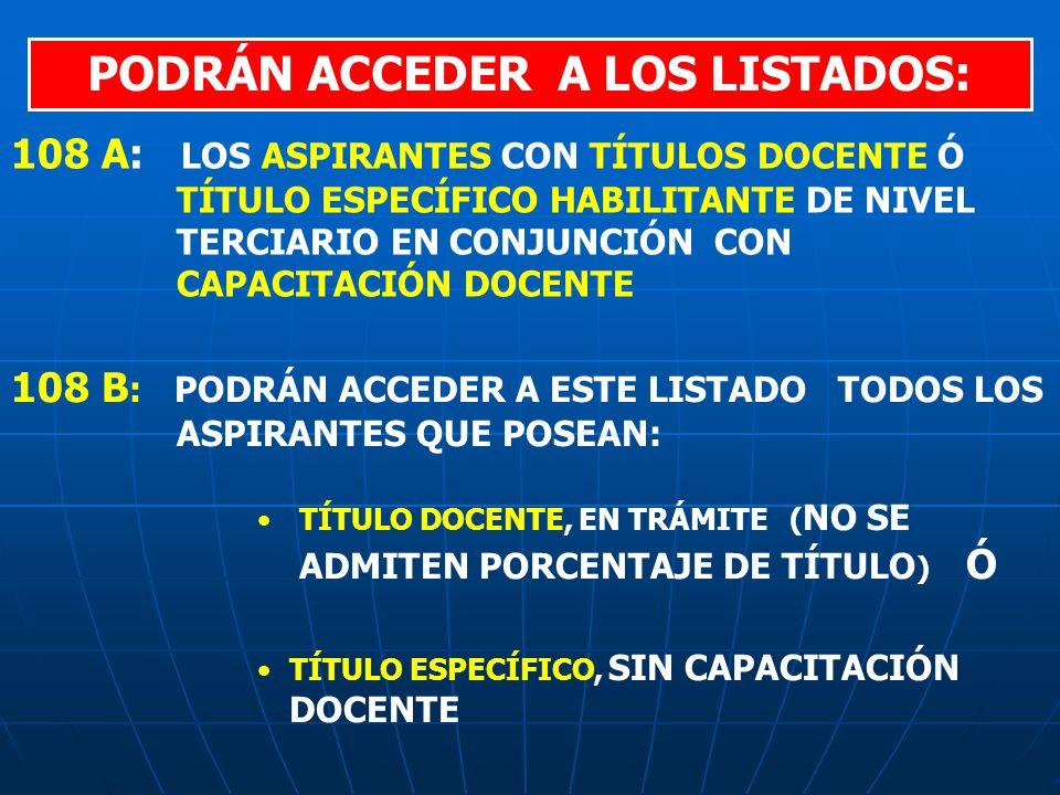 PODRÁN ACCEDER A LOS LISTADOS: 108 A: LOS ASPIRANTES CON TÍTULOS DOCENTE Ó TÍTULO ESPECÍFICO HABILITANTE DE NIVEL TERCIARIO EN CONJUNCIÓN CON CAPACITACIÓN DOCENTE 108 B : PODRÁN ACCEDER A ESTE LISTADO TODOS LOS ASPIRANTES QUE POSEAN: TÍTULO DOCENTE, EN TRÁMITE ( NO SE ADMITEN PORCENTAJE DE TÍTULO ) Ó TÍTULO ESPECÍFICO, SIN CAPACITACIÓN DOCENTE