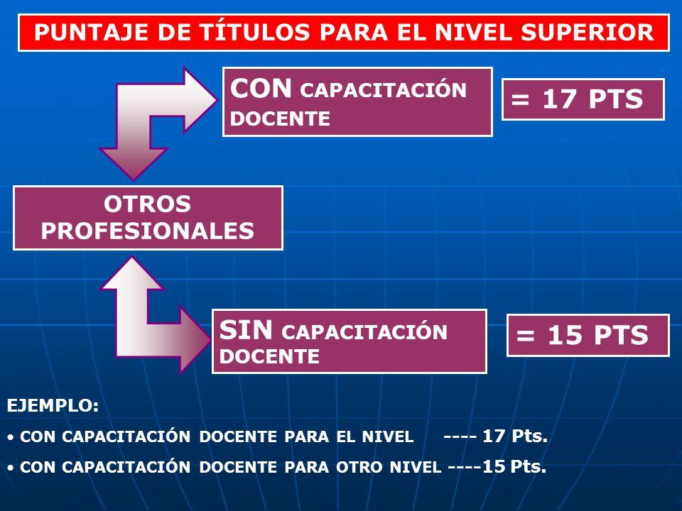 PUNTAJE DE TÍTULOS PARA EL NIVEL SUPERIOR OTROS PROFESIONALES CON CAPACITACIÓN DOCENTE SIN CAPACITACIÓN DOCENTE = 17 PTS = 15 PTS EJEMPLO: CON CAPACITACIÓN DOCENTE PARA EL NIVEL ---- 17 Pts.