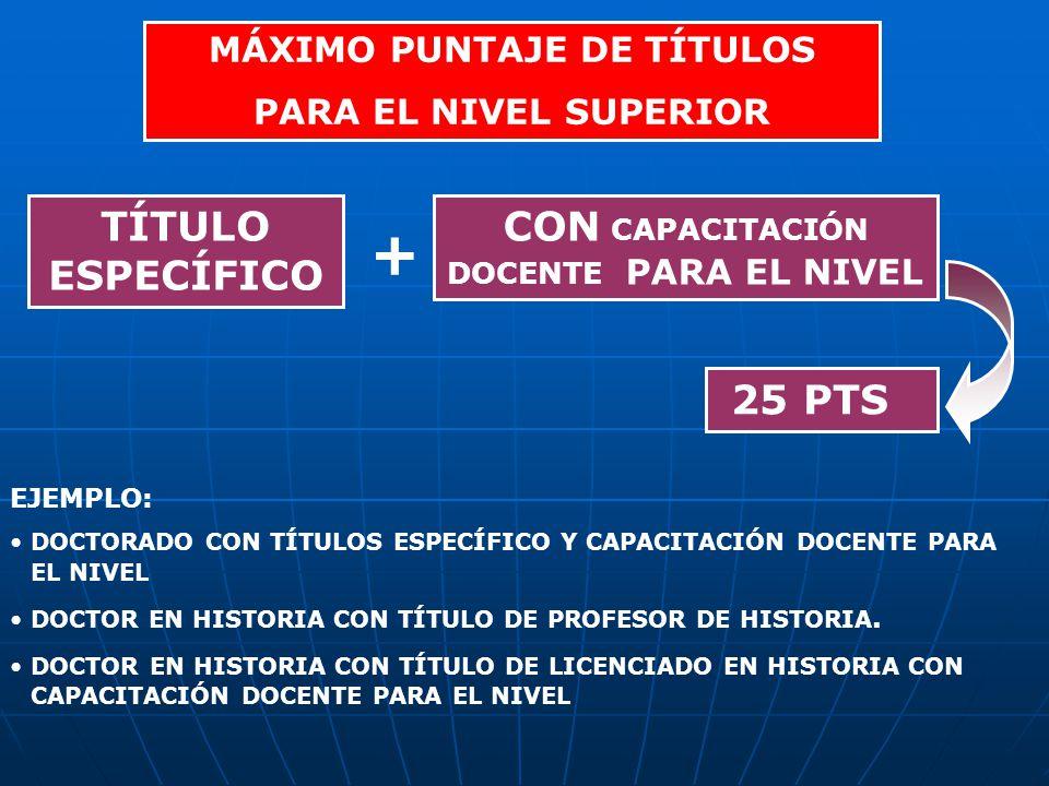 MÁXIMO PUNTAJE DE TÍTULOS PARA EL NIVEL SUPERIOR TÍTULO ESPECÍFICO CON CAPACITACIÓN DOCENTE PARA EL NIVEL 25 PTS EJEMPLO: DOCTORADO CON TÍTULOS ESPECÍFICO Y CAPACITACIÓN DOCENTE PARA EL NIVEL DOCTOR EN HISTORIA CON TÍTULO DE PROFESOR DE HISTORIA.