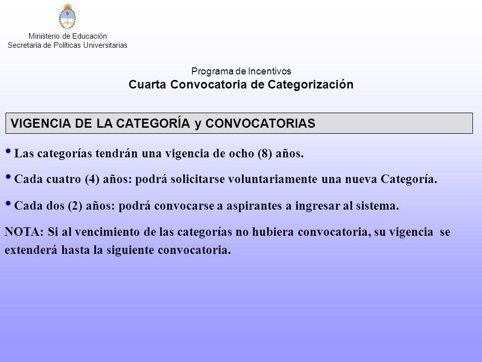 Ministerio de Educación Secretaría de Políticas Universitarias VIGENCIA DE LA CATEGORÍA y CONVOCATORIAS Las categorías tendrán una vigencia de ocho (8) años.
