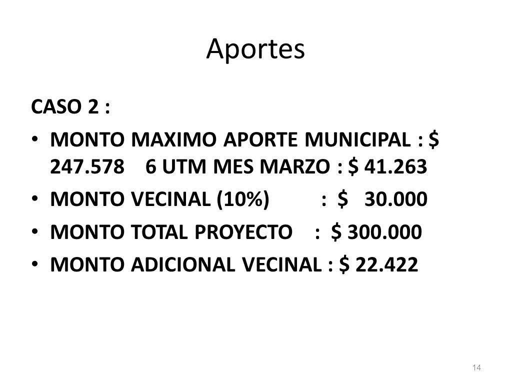 Aportes CASO 2 : MONTO MAXIMO APORTE MUNICIPAL : $ 247.578 6 UTM MES MARZO : $ 41.263 MONTO VECINAL (10%) : $ 30.000 MONTO TOTAL PROYECTO : $ 300.000