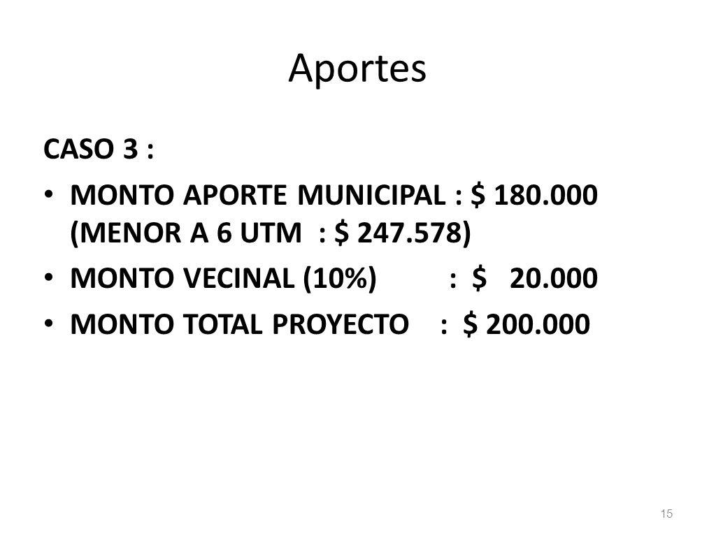 Aportes CASO 3 : MONTO APORTE MUNICIPAL : $ 180.000 (MENOR A 6 UTM : $ 247.578) MONTO VECINAL (10%) : $ 20.000 MONTO TOTAL PROYECTO : $ 200.000 15