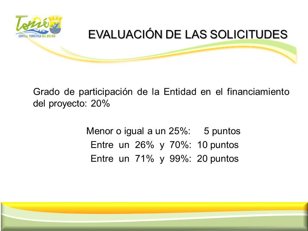 EVALUACIÓN DE LAS SOLICITUDES EVALUACIÓN DE LAS SOLICITUDES Grado de participación de la Entidad en el financiamiento del proyecto: 20% Menor o igual