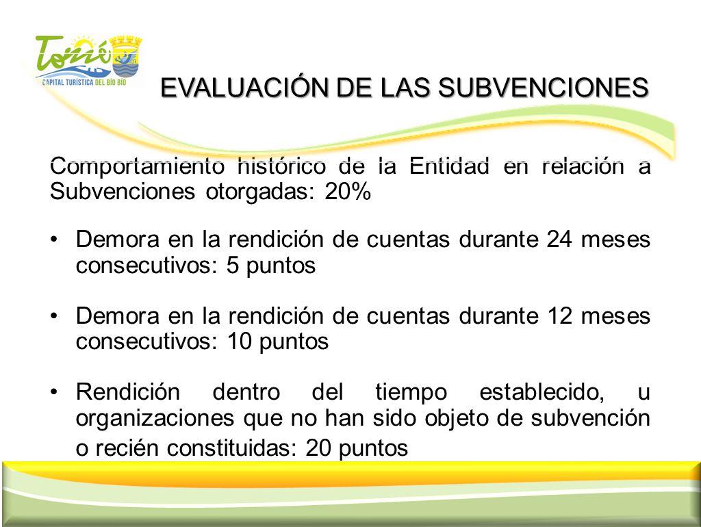 EVALUACIÓN DE LAS SUBVENCIONES EVALUACIÓN DE LAS SUBVENCIONES Comportamiento histórico de la Entidad en relación a Subvenciones otorgadas: 20% Demora