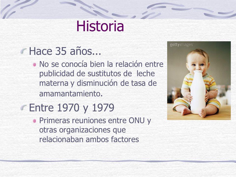 de comercializacion de sucedaneos de la leche: