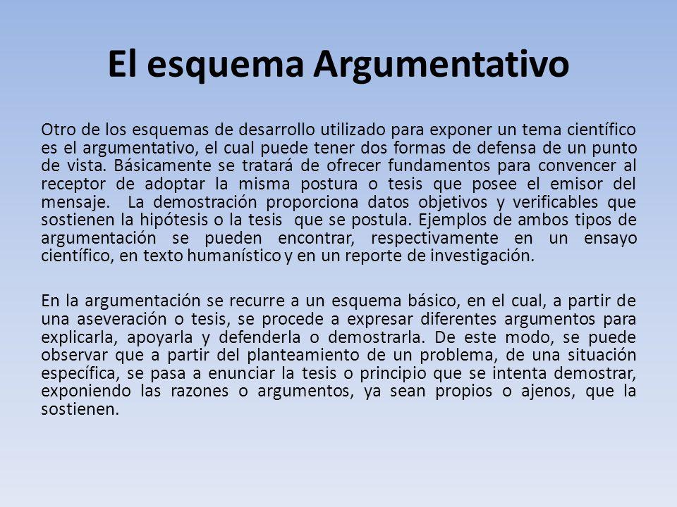 El esquema Argumentativo Otro de los esquemas de desarrollo utilizado para exponer un tema científico es el argumentativo, el cual puede tener dos formas de defensa de un punto de vista.