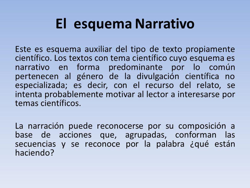 El esquema Narrativo Este es esquema auxiliar del tipo de texto propiamente científico.