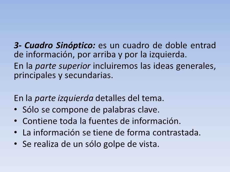 3- Cuadro Sinóptico: es un cuadro de doble entrad de información, por arriba y por la izquierda.