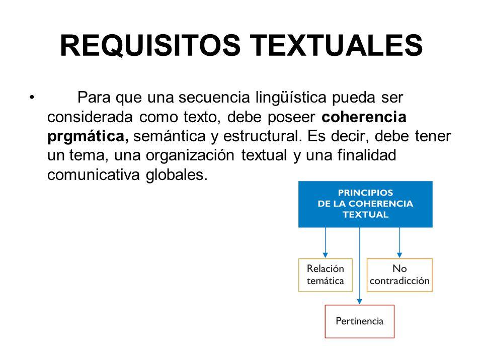 REQUISITOS TEXTUALES Para que una secuencia lingüística pueda ser considerada como texto, debe poseer coherencia prgmática, semántica y estructural.