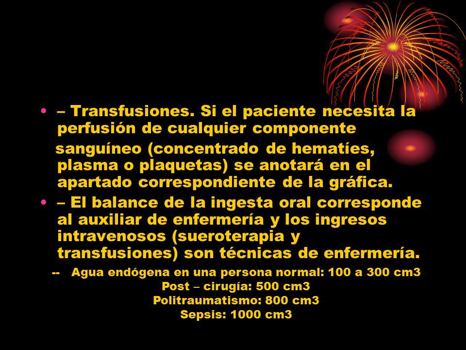 – Transfusiones. Si el paciente necesita la perfusión de cualquier componente sanguíneo (concentrado de hematíes, plasma o plaquetas) se anotará en el