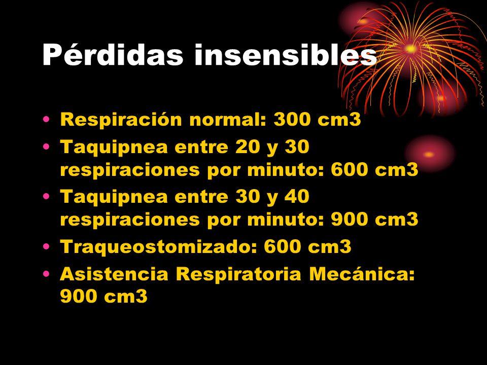 Pérdidas insensibles Respiración normal: 300 cm3 Taquipnea entre 20 y 30 respiraciones por minuto: 600 cm3 Taquipnea entre 30 y 40 respiraciones por m