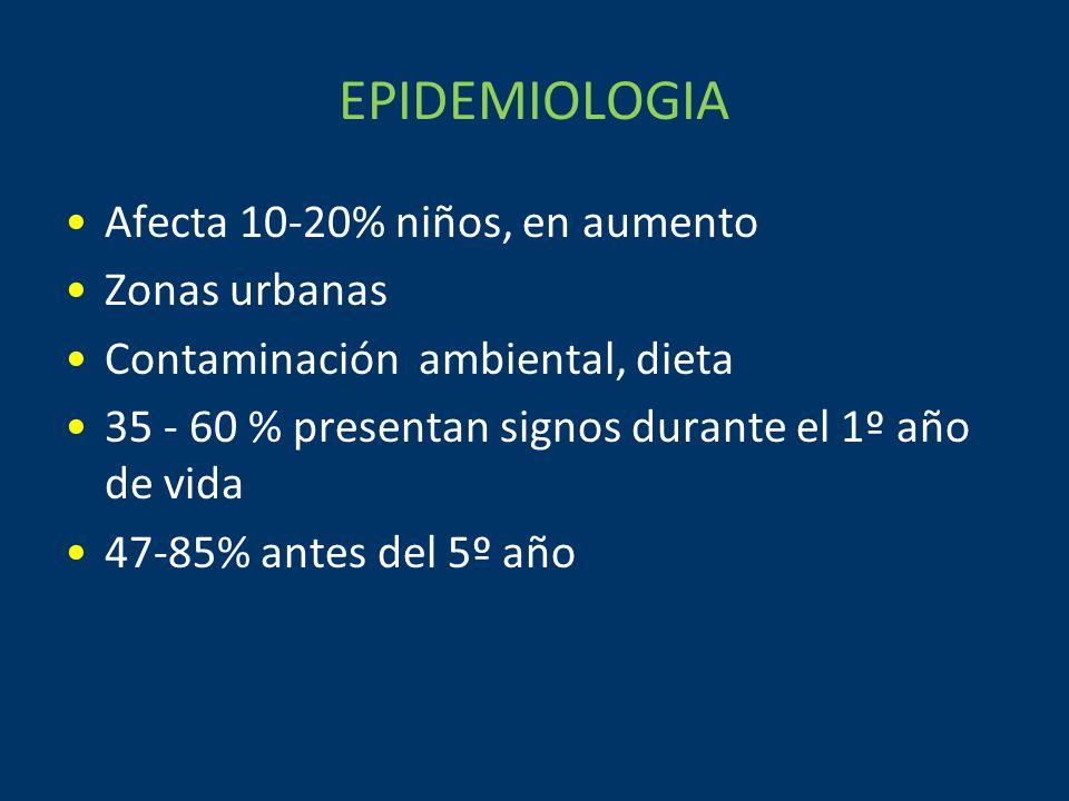 EPIDEMIOLOGIA Afecta 10-20% niños, en aumento Zonas urbanas Contaminación ambiental, dieta 35 - 60 % presentan signos durante el 1º año de vida 47-85% antes del 5º año
