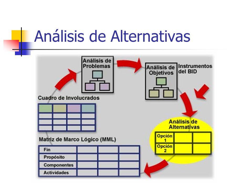 Análisis de Problemas y Análisis de Objetivos - ppt video online ...