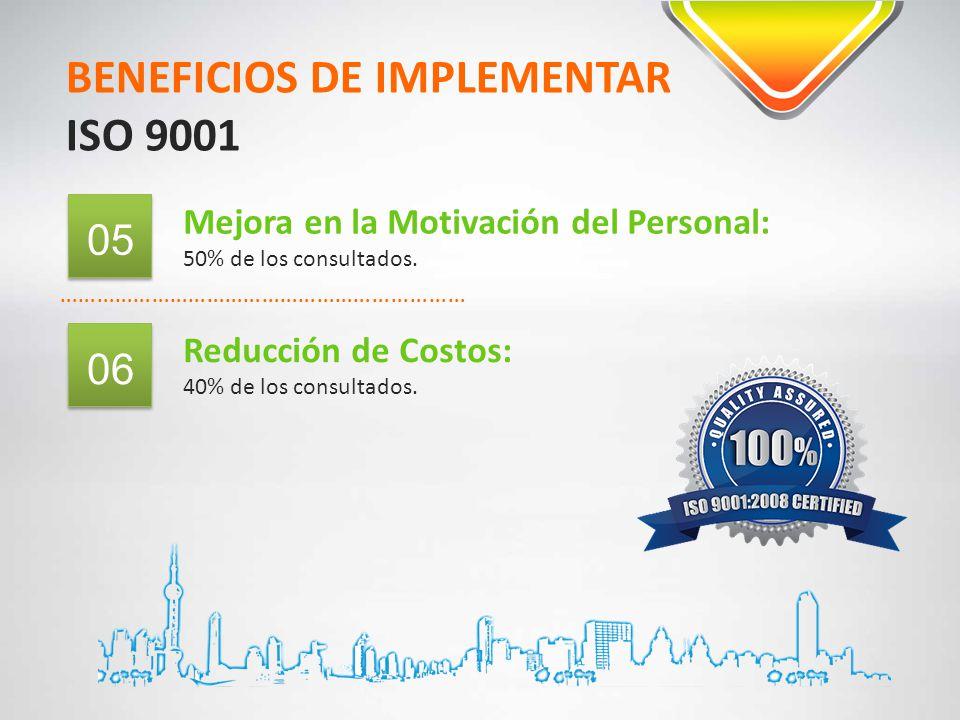 BENEFICIOS DE IMPLEMENTAR ISO 9001 ………………………………………………………… Mejora en la Motivación del Personal: 50% de los consultados. 05 06 Reducción de Costos: 40%