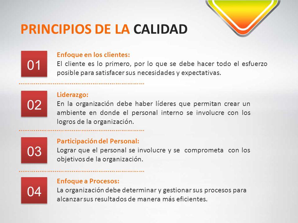 PRINCIPIOS DE LA CALIDAD ………………………………………………………… Enfoque en los clientes: El cliente es lo primero, por lo que se debe hacer todo el esfuerzo posible p