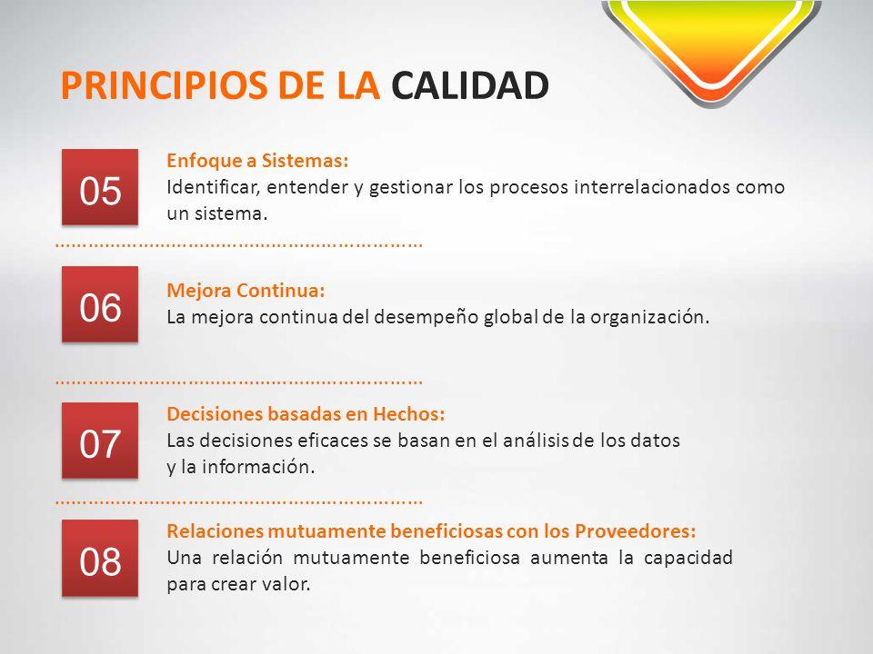 PRINCIPIOS DE LA CALIDAD ………………………………………………………… Enfoque a Sistemas: Identificar, entender y gestionar los procesos interrelacionados como un sistema.
