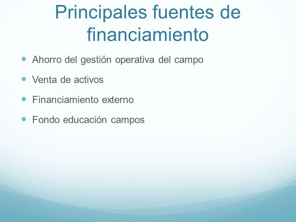 Principales fuentes de financiamiento Ahorro del gestión operativa del campo Venta de activos Financiamiento externo Fondo educación campos