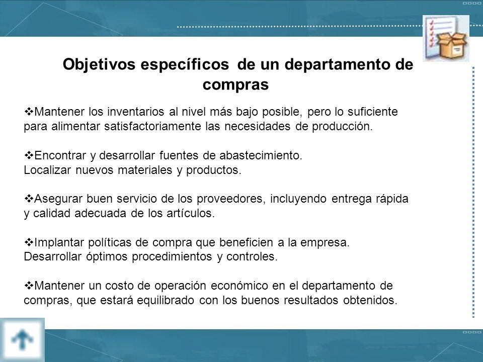 Participación del departamento de compras en la obtención de utilidades.