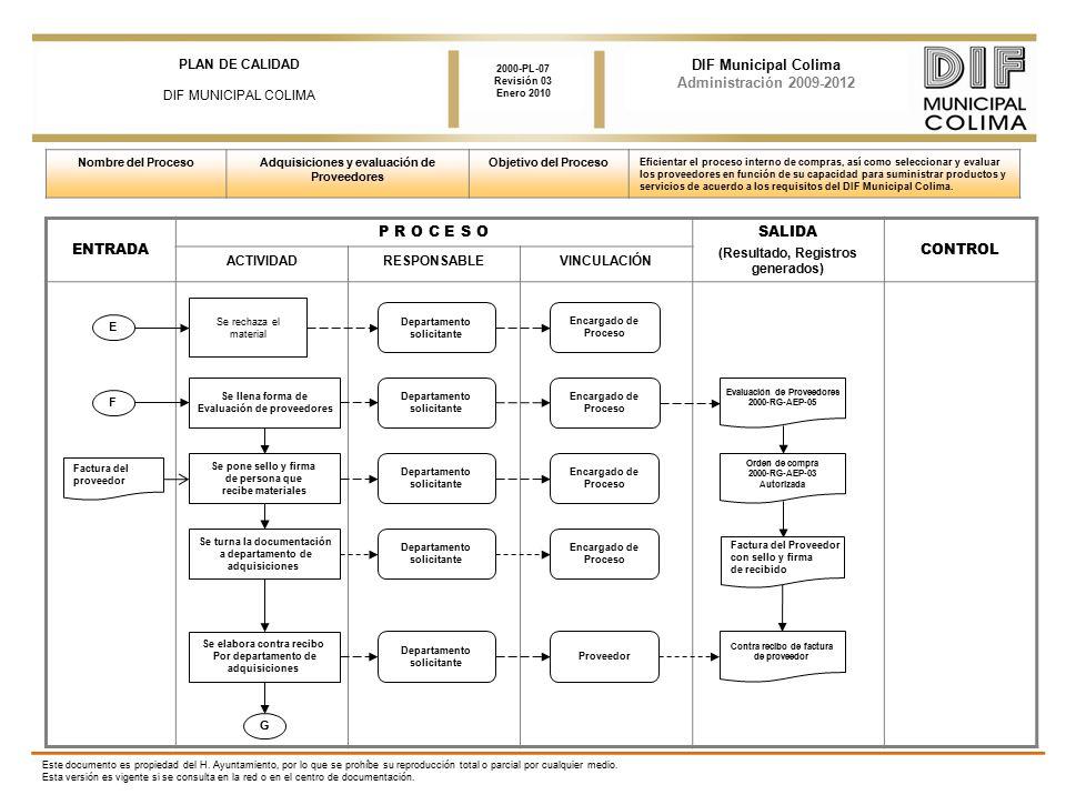 PLAN DE CALIDAD DIF MUNICIPAL COLIMA 2000-PL-07 Revisión 03 Enero 2010 DIF Municipal Colima Administración 2009-2012 Este documento es propiedad del H.
