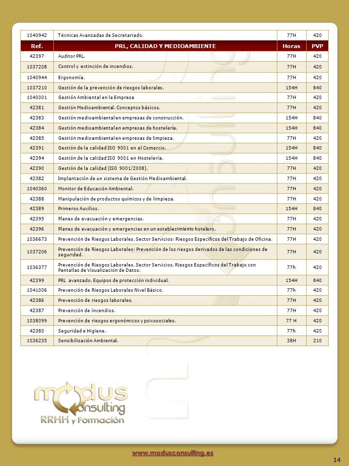 www.modusconsulting.es 1040942Técnicas Avanzadas de Secretariado.77H420 Ref.PRL, CALIDAD Y MEDIOAMBIENTEHorasPVP 42397 Auditor PRL.