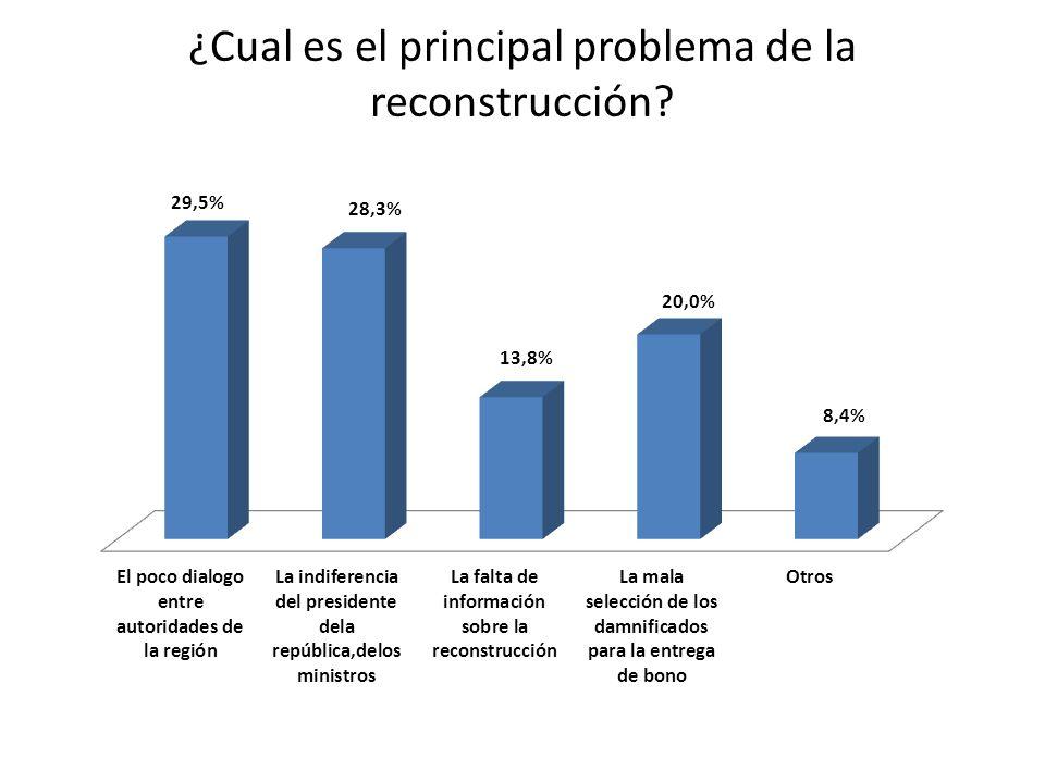 ¿Cual es el principal problema de la reconstrucción