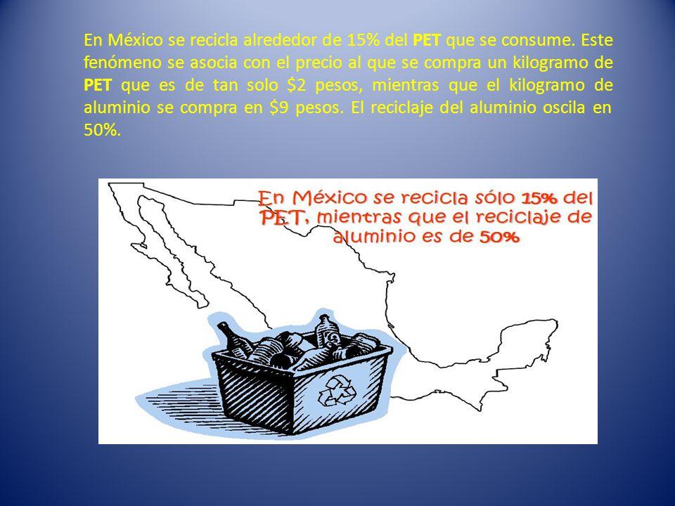 En México se recicla alrededor de 15% del PET que se consume.