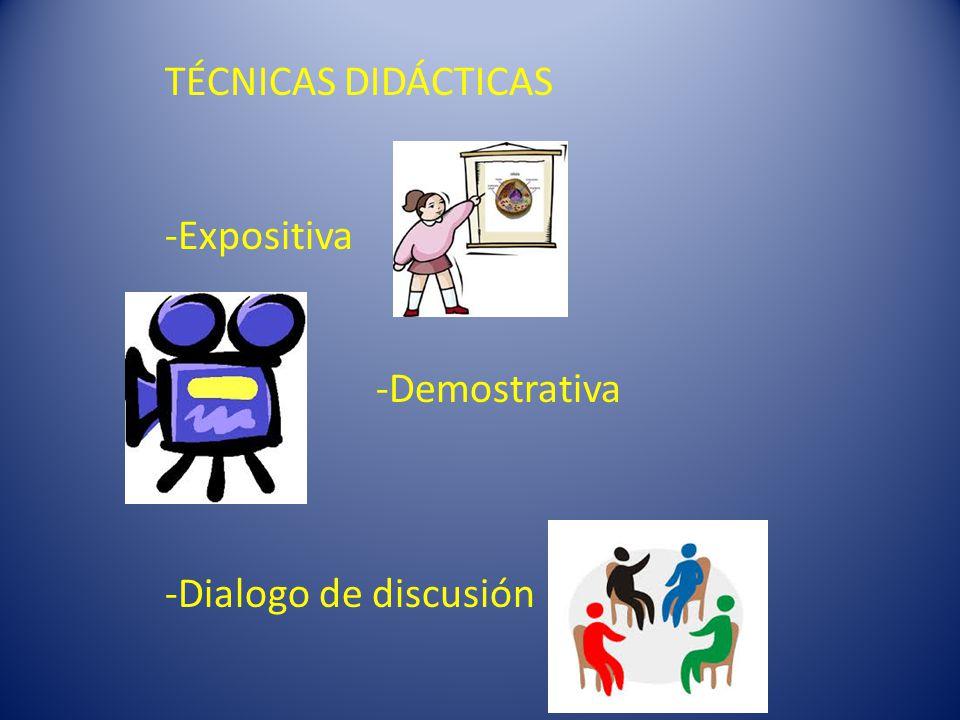 TÉCNICAS DIDÁCTICAS -Expositiva -Demostrativa -Dialogo de discusión